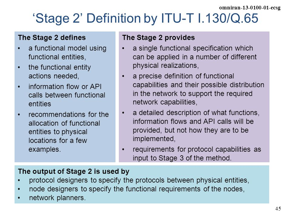 'Stage 2' Definition by ITU-T I.130/Q.65