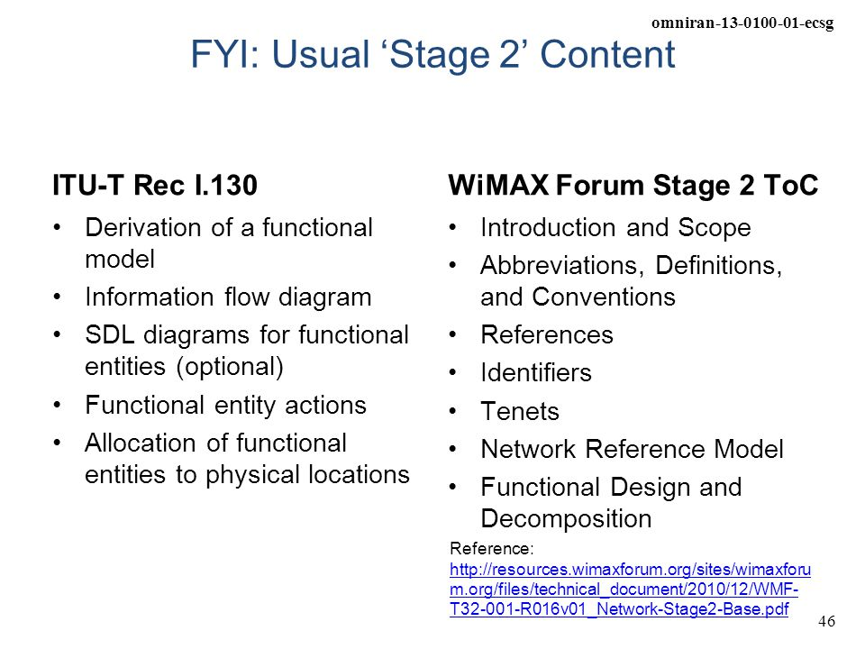 FYI: Usual 'Stage 2' Content