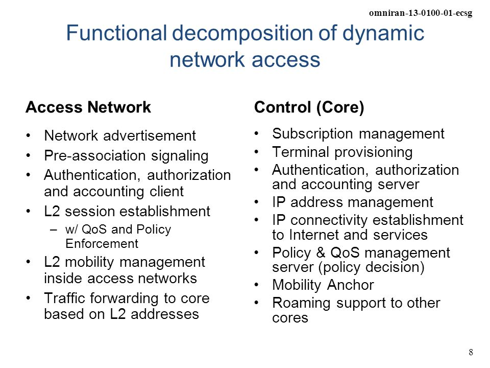 Functional decomposition of dynamic network access