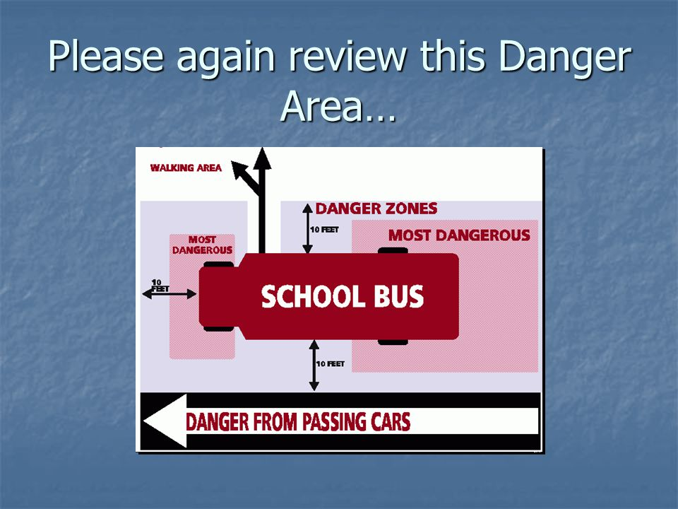 Please again review this Danger Area…