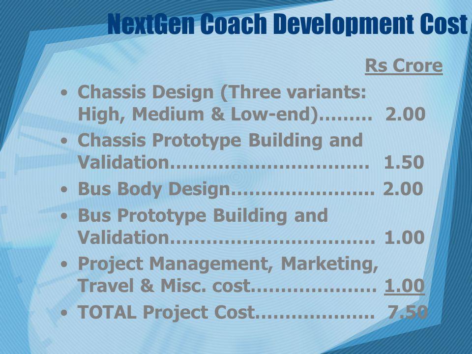 NextGen Coach Development Cost