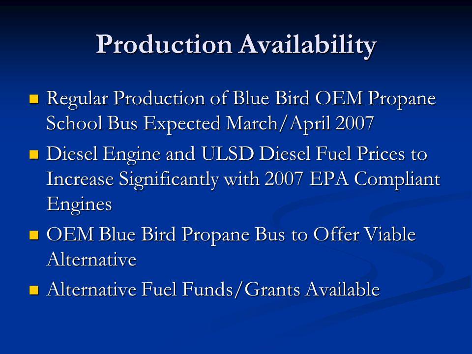 Production Availability