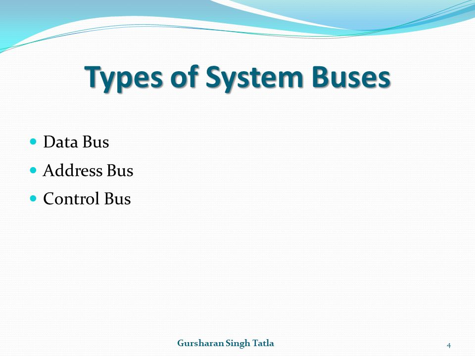 Types of System Buses Data Bus Address Bus Control Bus