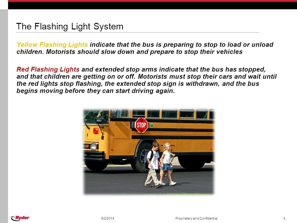 The Flashing Light System
