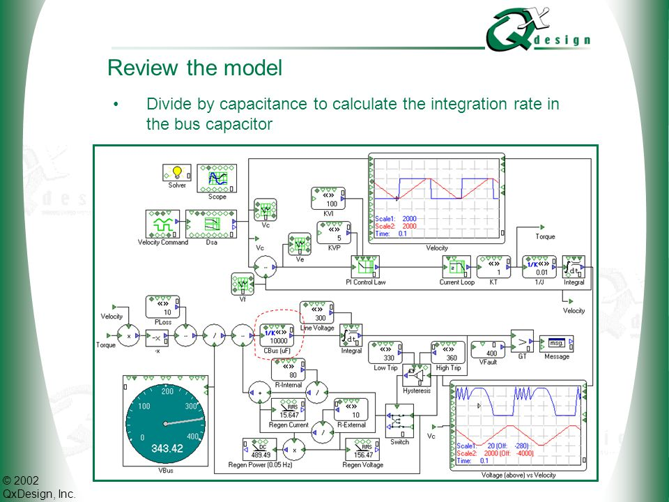 Review the model Divide by capacitance to calculate the integration rate in the bus capacitor