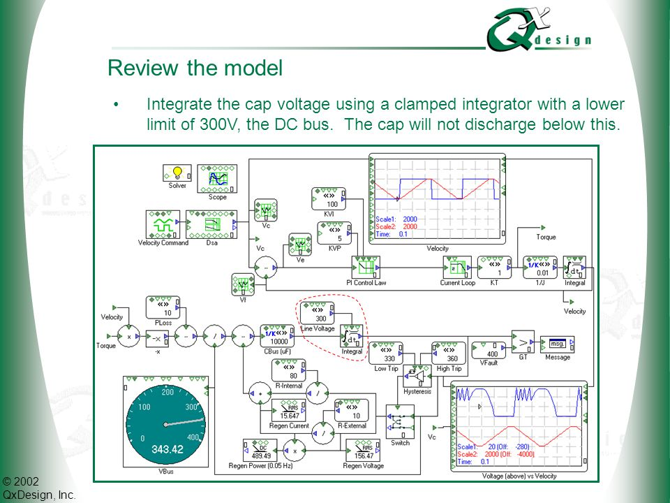Review the model Integrate the cap voltage using a clamped integrator with a lower limit of 300V, the DC bus.
