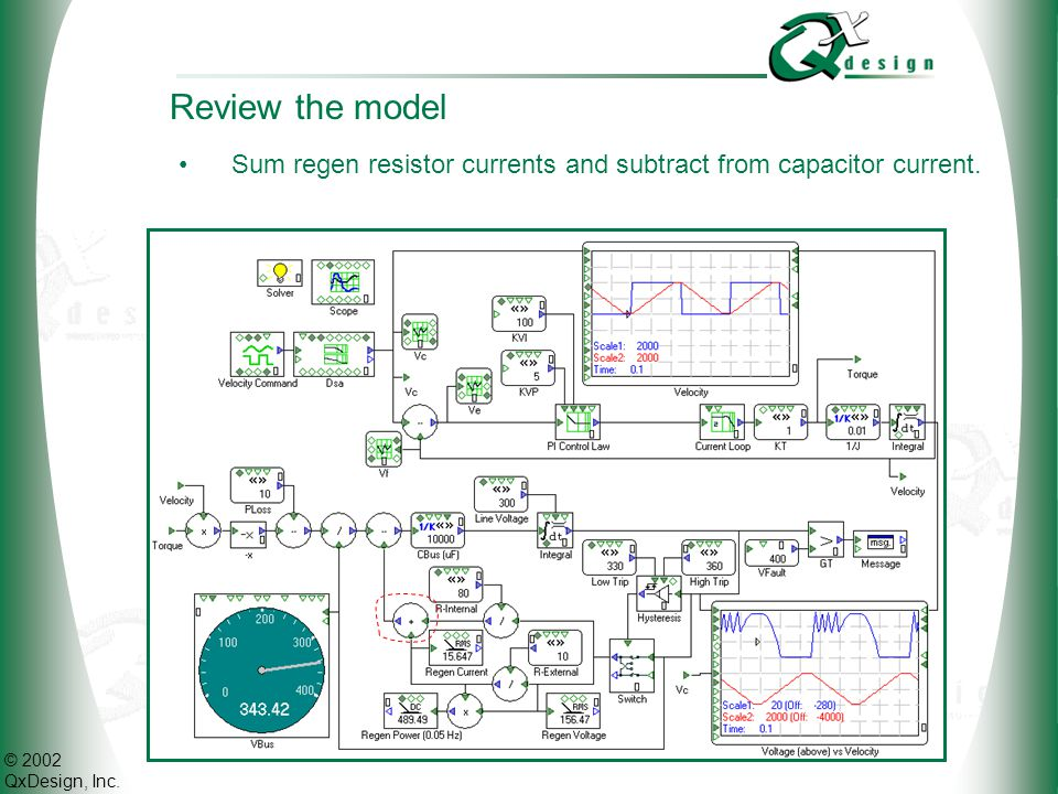 Review the model Sum regen resistor currents and subtract from capacitor current.