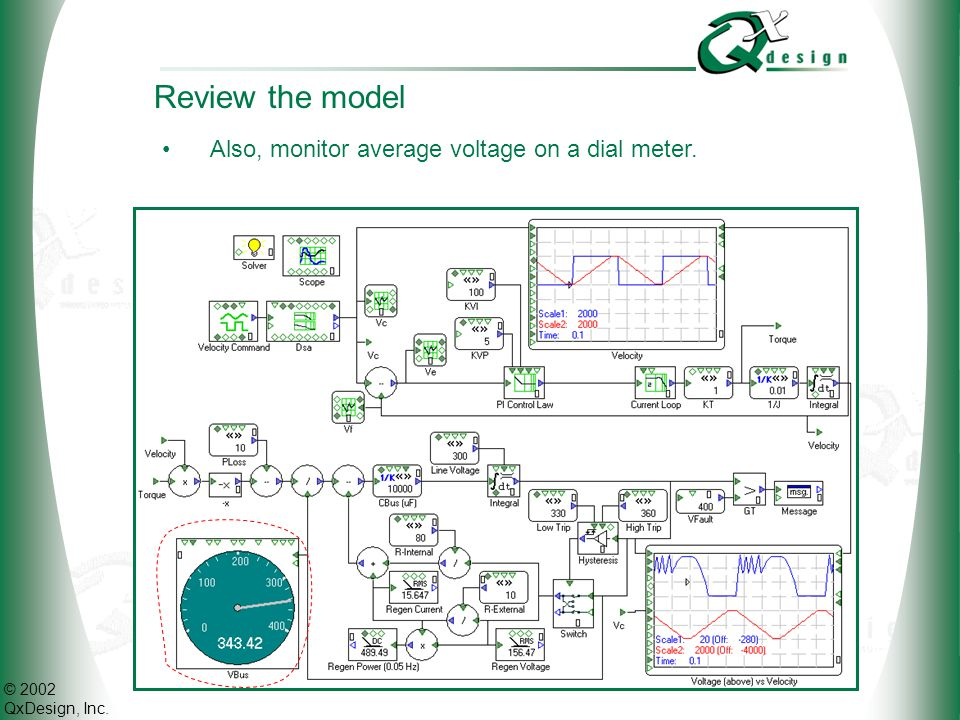 Review the model Also, monitor average voltage on a dial meter.