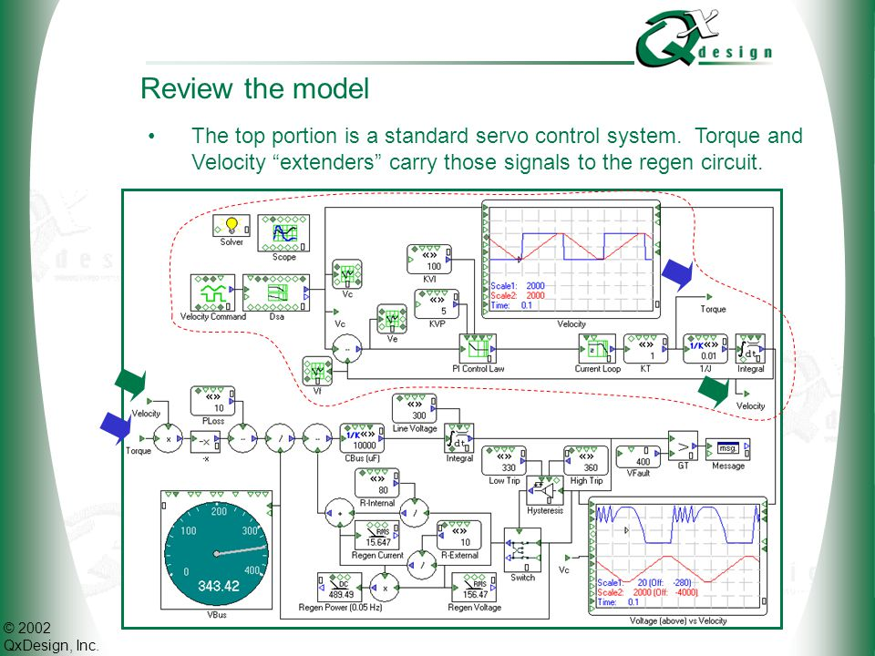 Review the model The top portion is a standard servo control system.