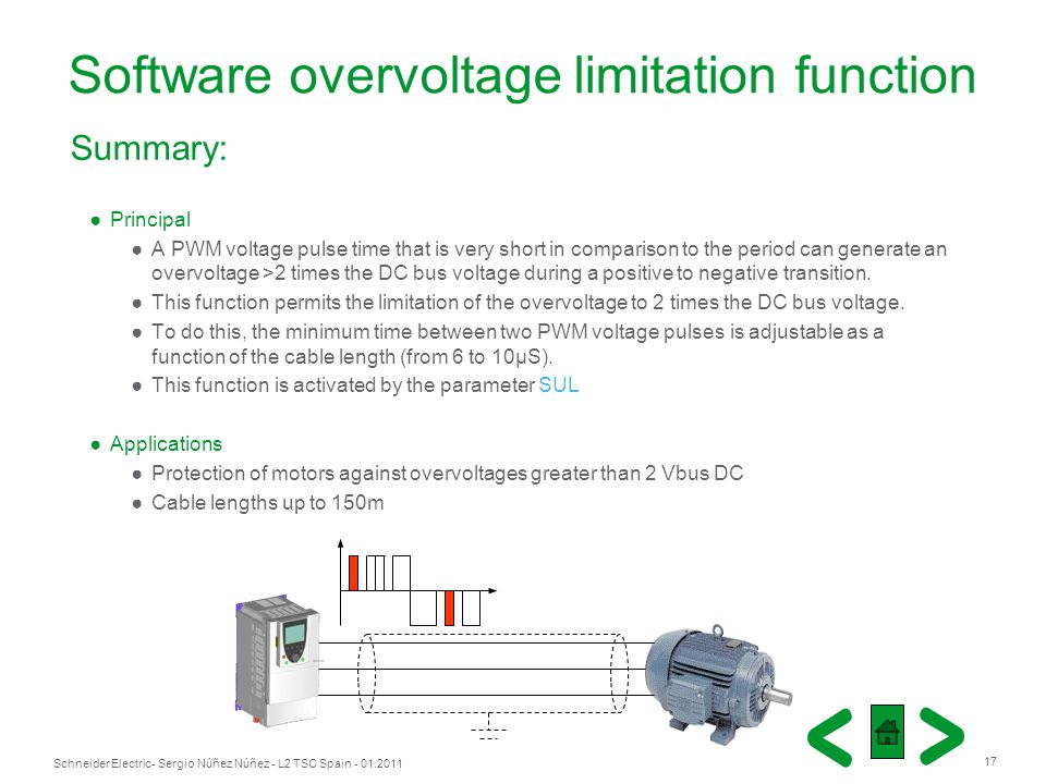Software overvoltage limitation function