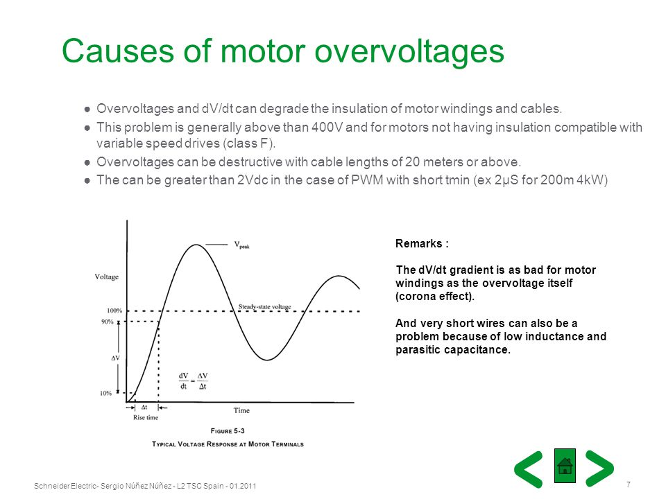 Causes of motor overvoltages