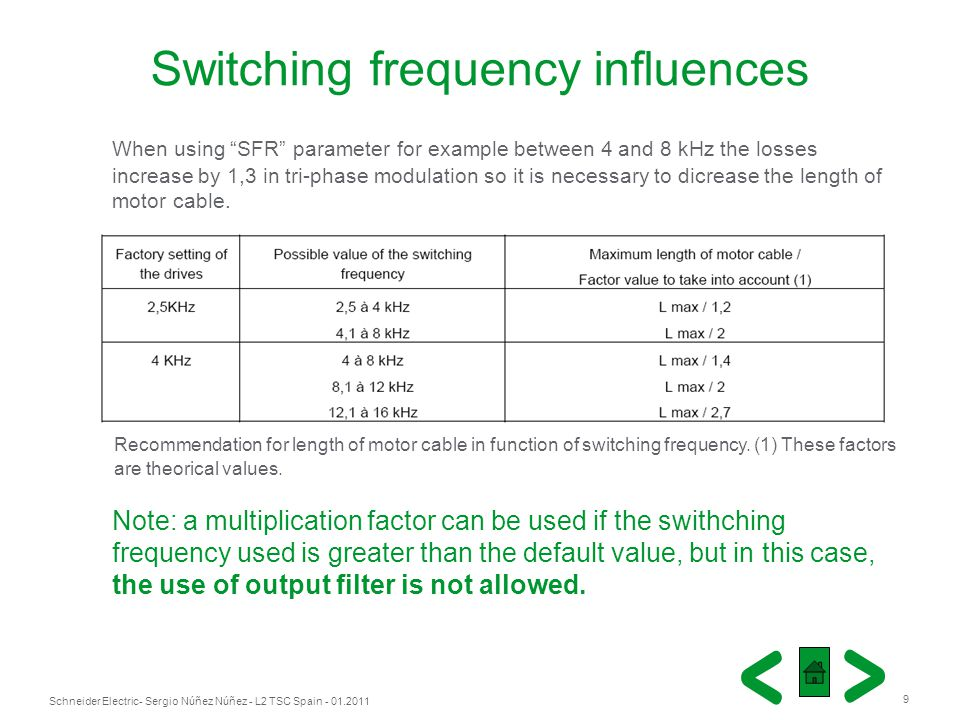 Switching frequency influences