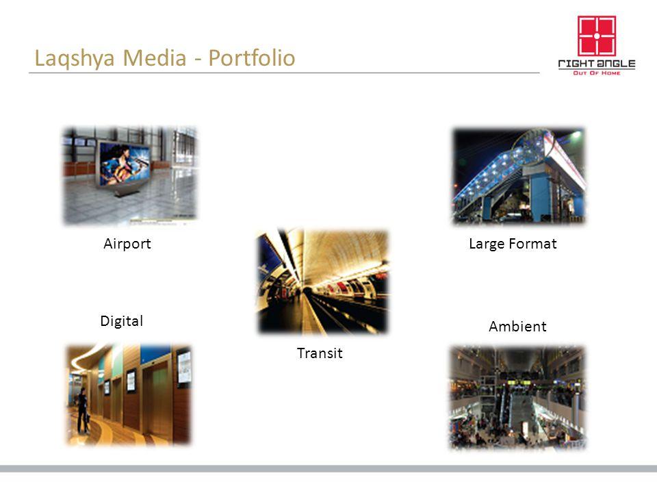 Laqshya Media - Portfolio