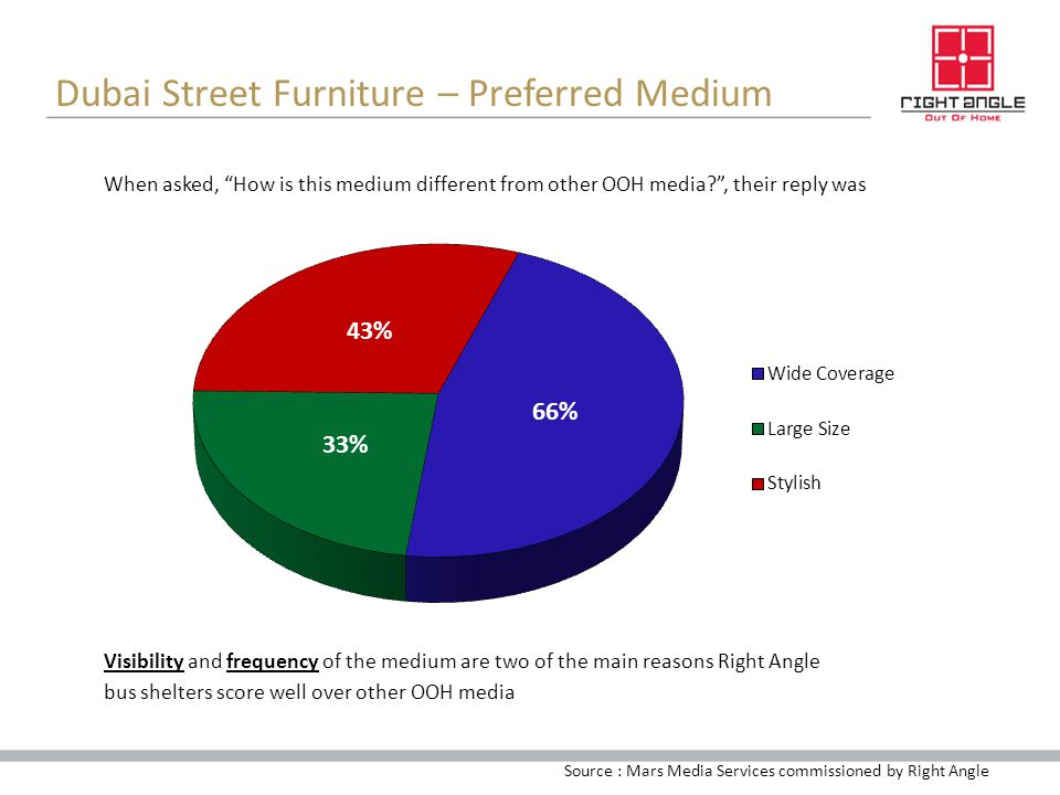 Dubai Street Furniture – Preferred Medium