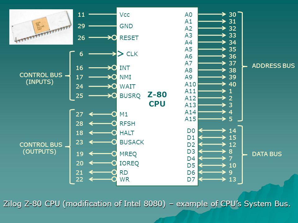 11 Vcc. A0. 30. A1. 31. 29. GND. A2. 32. A3. 33. 26. RESET. A4. 34. A5. 35. 6. CLK.
