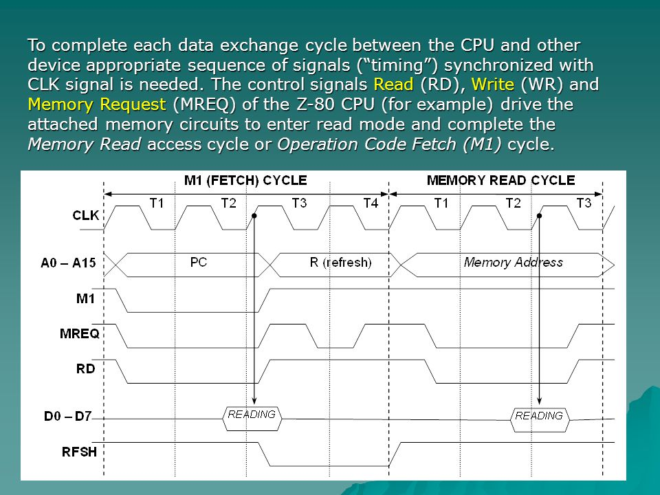 To complete each data exchange cycle between the CPU and other device appropriate sequence of signals ( timing ) synchronized with CLK signal is needed.
