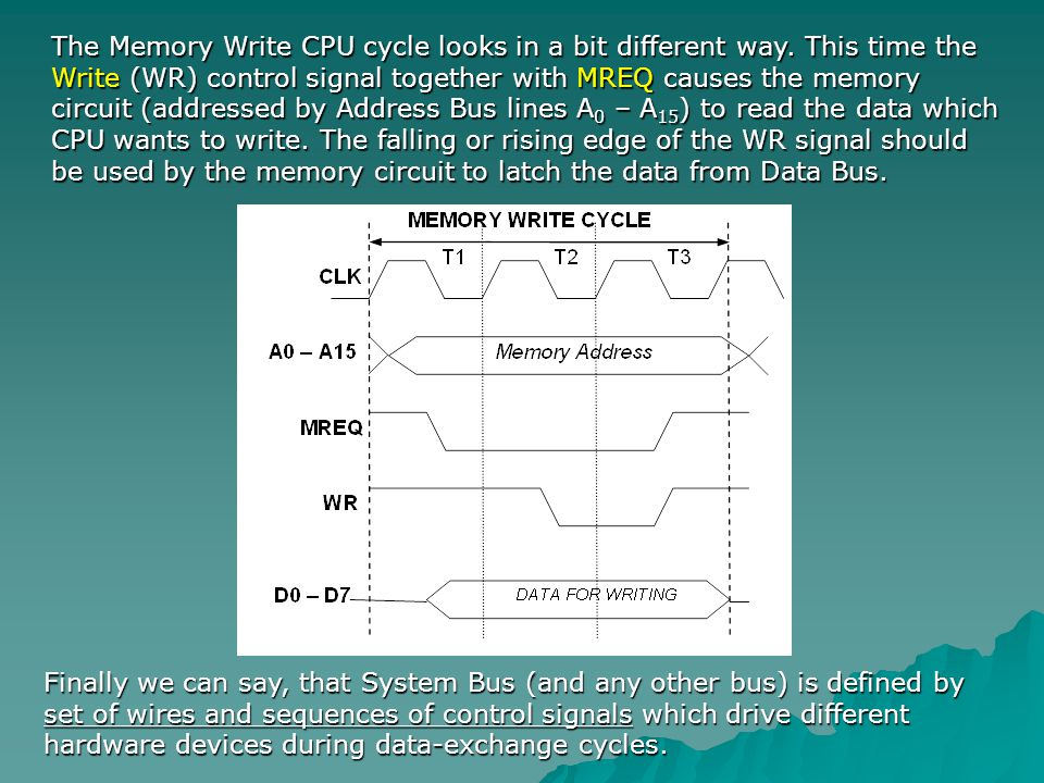 The Memory Write CPU cycle looks in a bit different way
