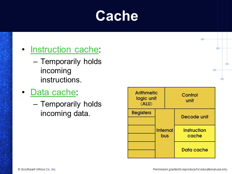 Cache Instruction cache: Data cache:
