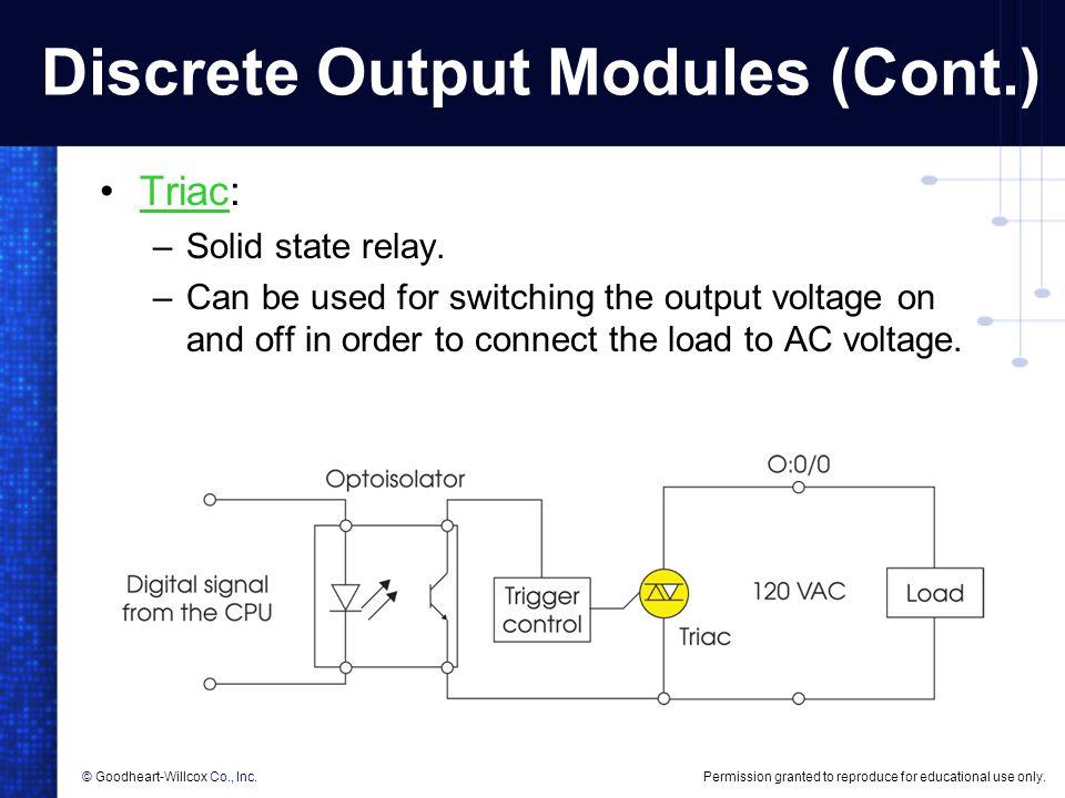 Discrete Output Modules (Cont.)