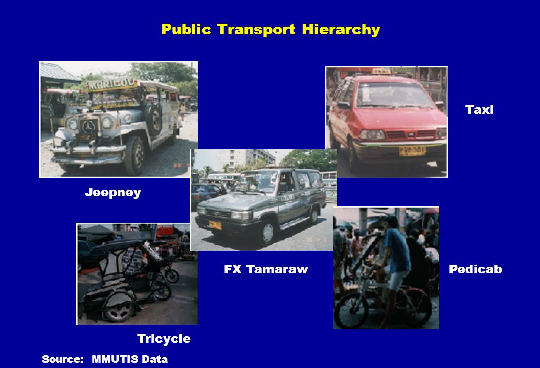 Public Transport Hierarchy