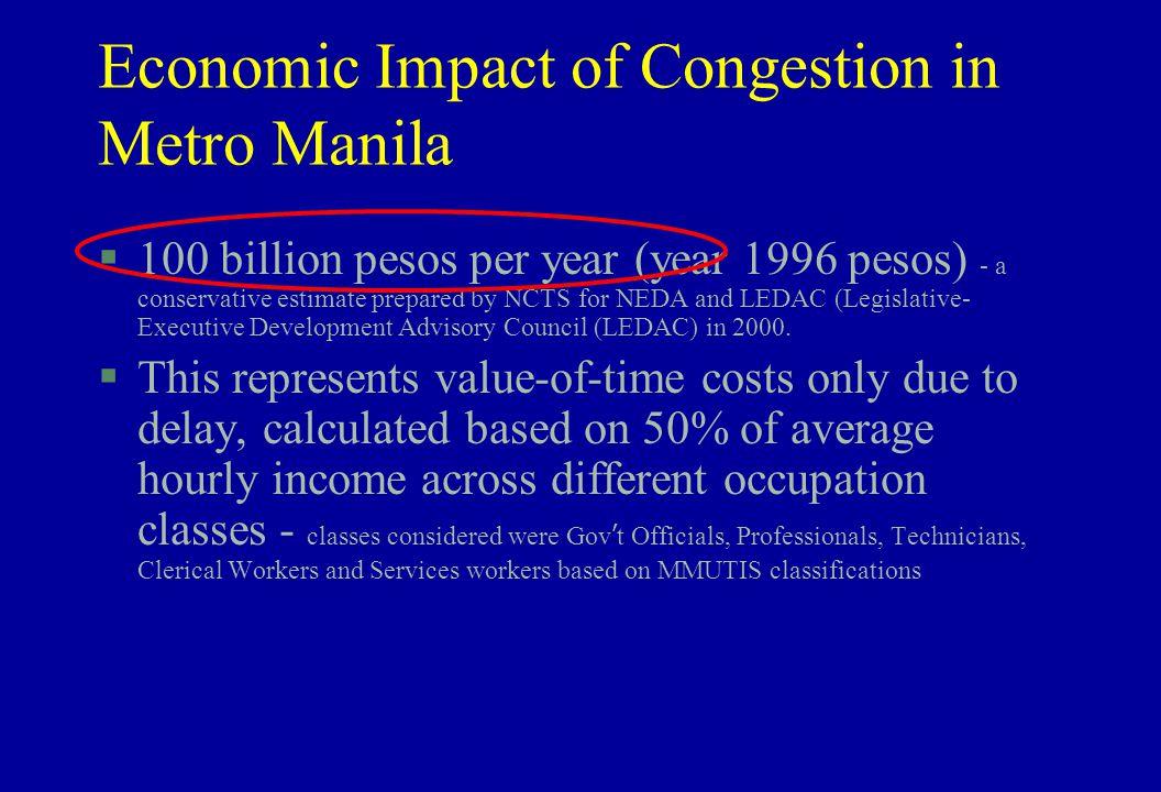 Economic Impact of Congestion in Metro Manila