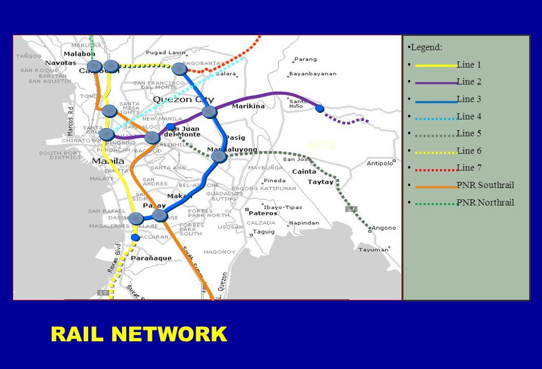 RAIL NETWORK MRT8 Legend: Line 1 Line 2 Line 3 Line 4 Line 5 Line 6