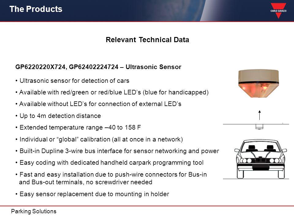 Relevant Technical Data