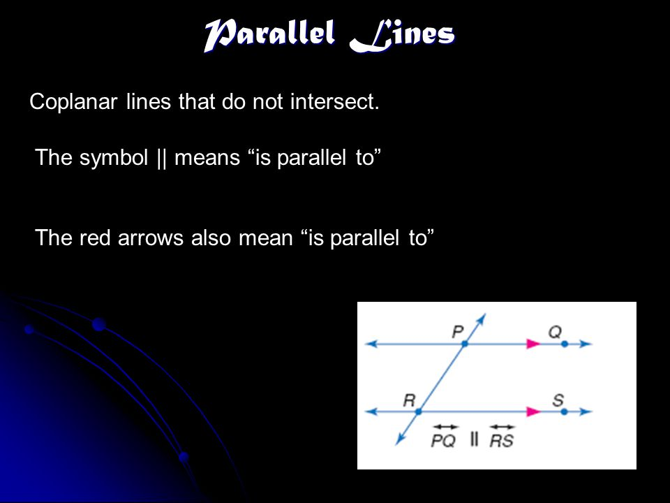 Parallel Lines Coplanar lines that do not intersect.