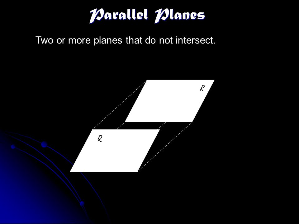Parallel Planes Two or more planes that do not intersect. R Q