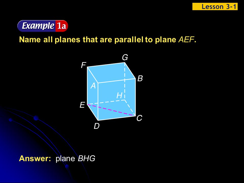 Name all planes that are parallel to plane AEF.