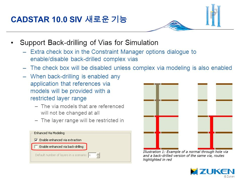 CADSTAR 10.0 SIV 새로운 기능 Support Back-drilling of Vias for Simulation