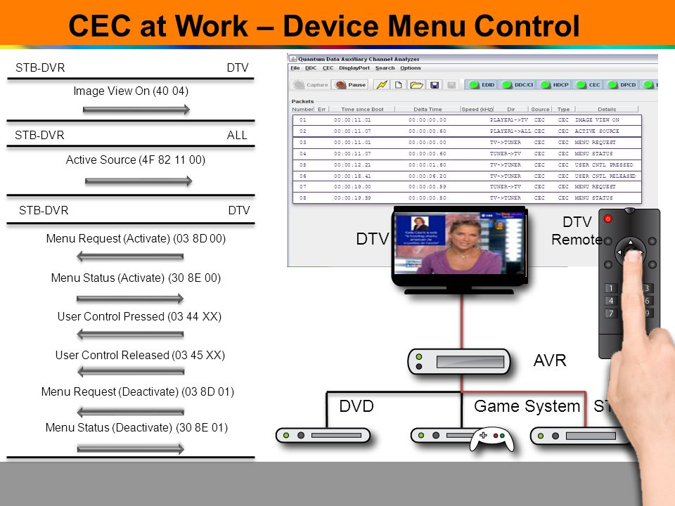 CEC at Work – Device Menu Control