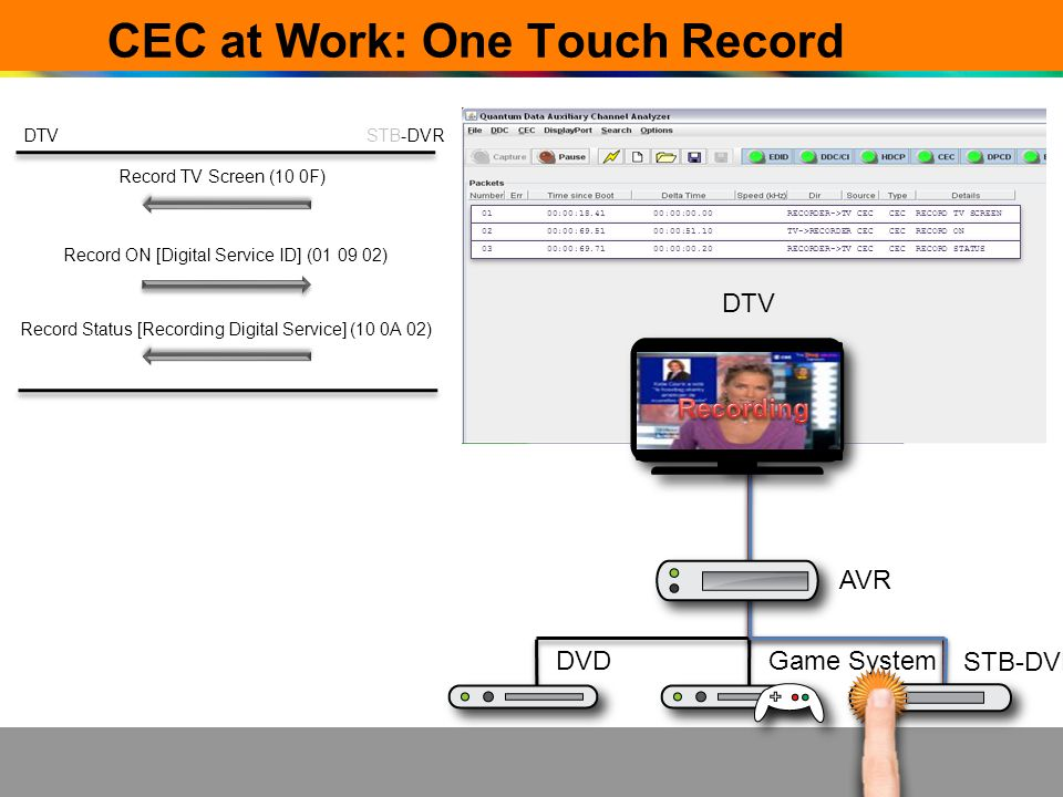 CEC at Work: One Touch Record