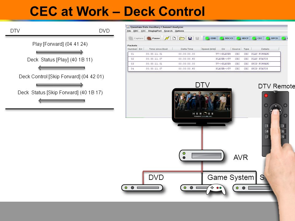 CEC at Work – Deck Control