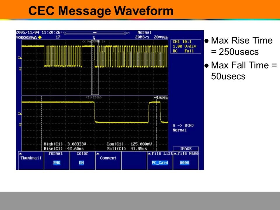 CEC Message Waveform Max Rise Time = 250usecs Max Fall Time = 50usecs