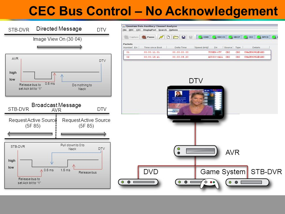 CEC Bus Control – No Acknowledgement