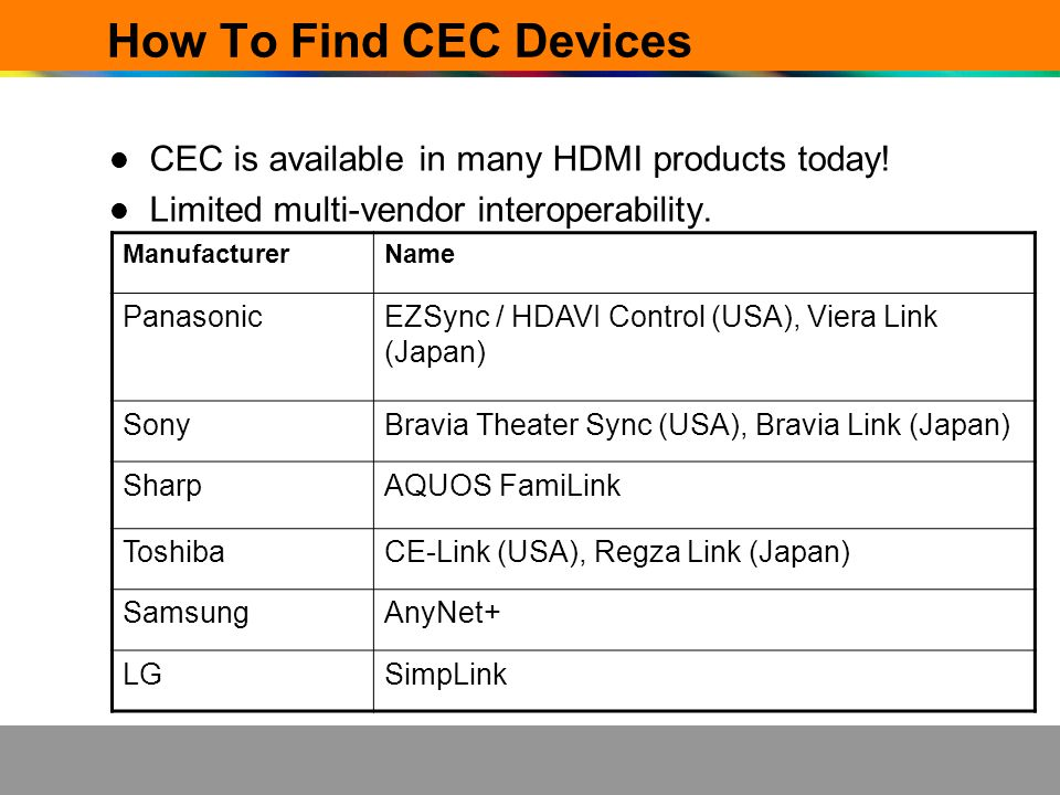 How To Find CEC Devices CEC is available in many HDMI products today!