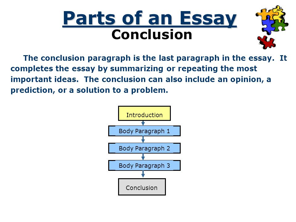 Parts of an Essay Conclusion