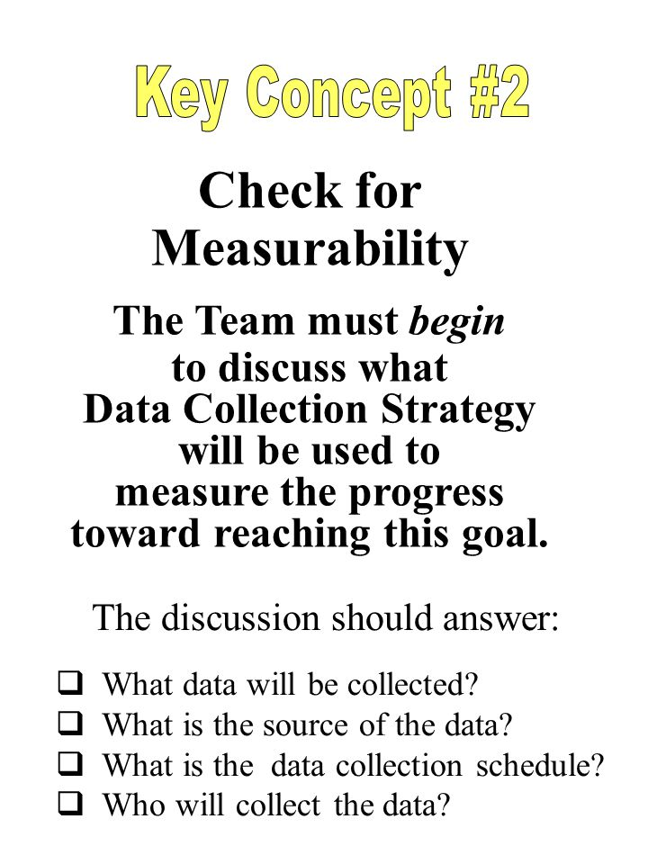 Check for Measurability