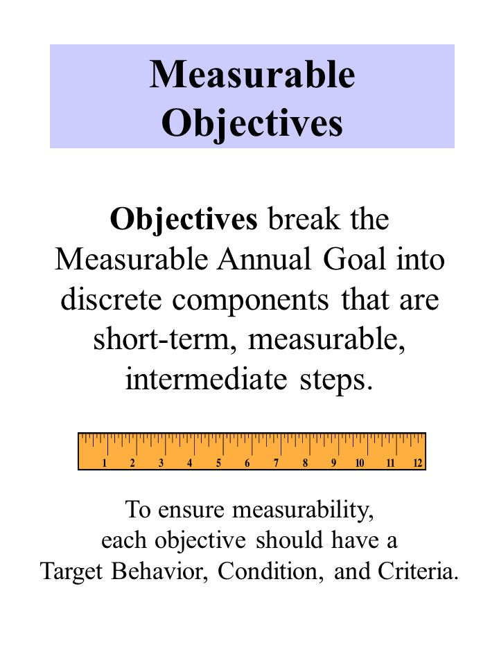 Measurable Objectives NOTE: Knowing your student remains imperative.