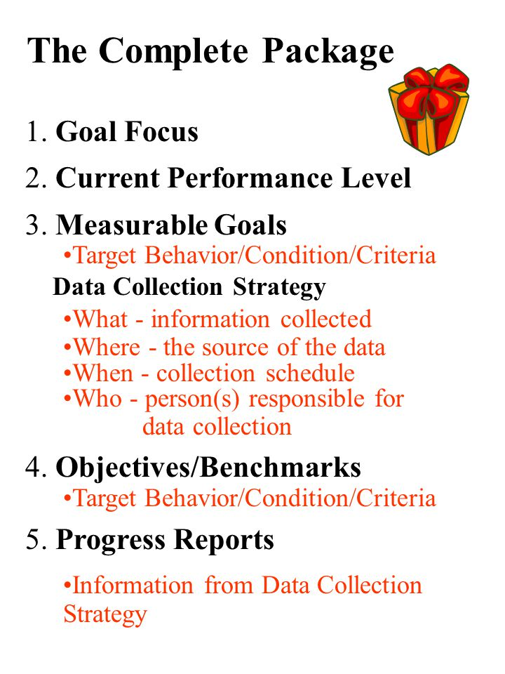 The Complete Package 1. Goal Focus 2. Current Performance Level