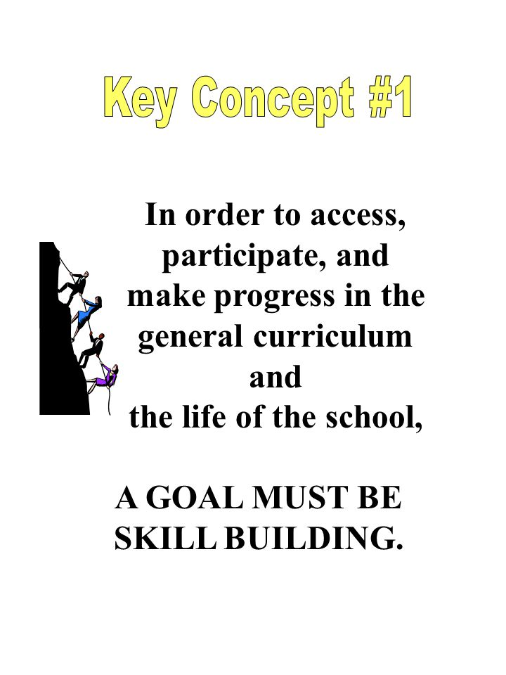 Key Concept #1 In order to access, participate, and
