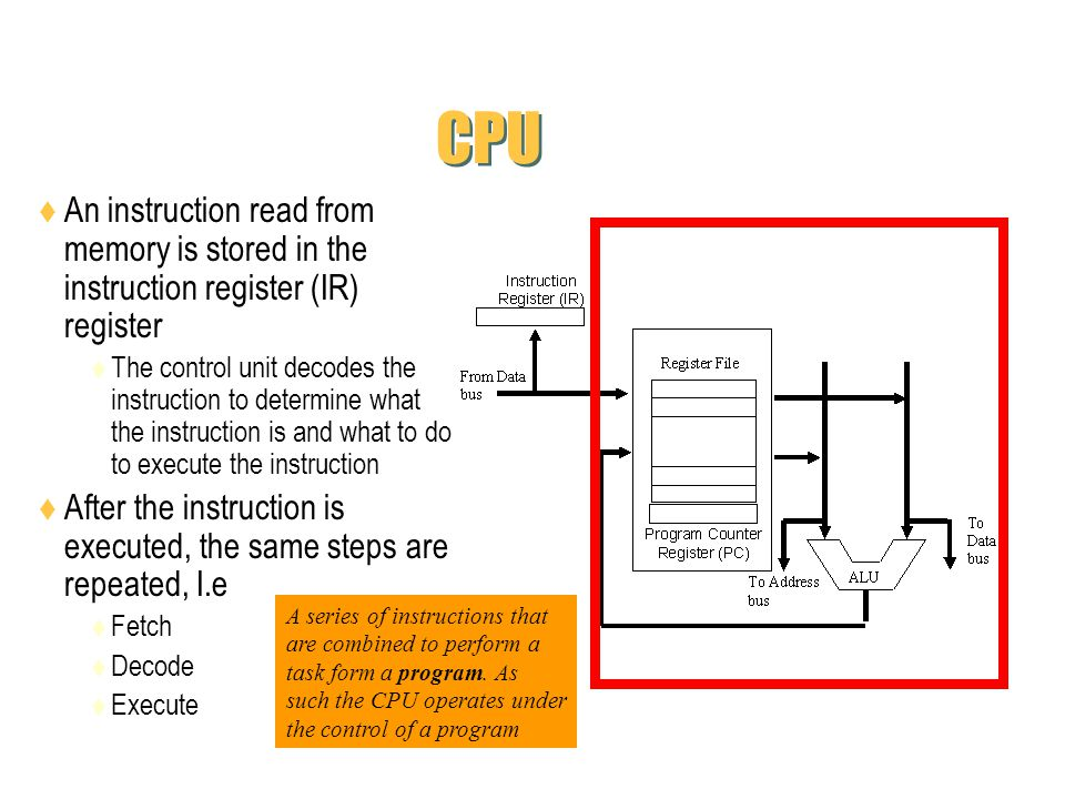 CPU An instruction read from memory is stored in the instruction register (IR) register.