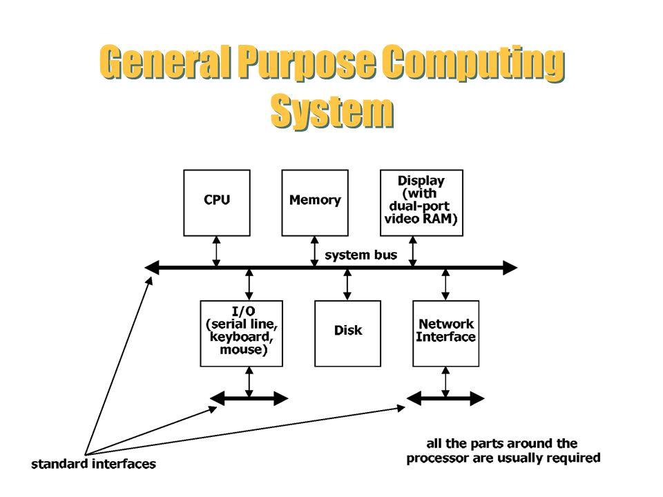 General Purpose Computing System