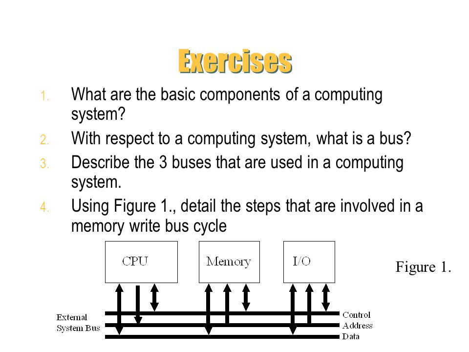 Exercises What are the basic components of a computing system