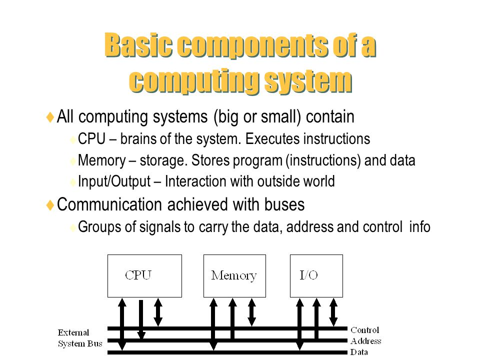 Basic components of a computing system