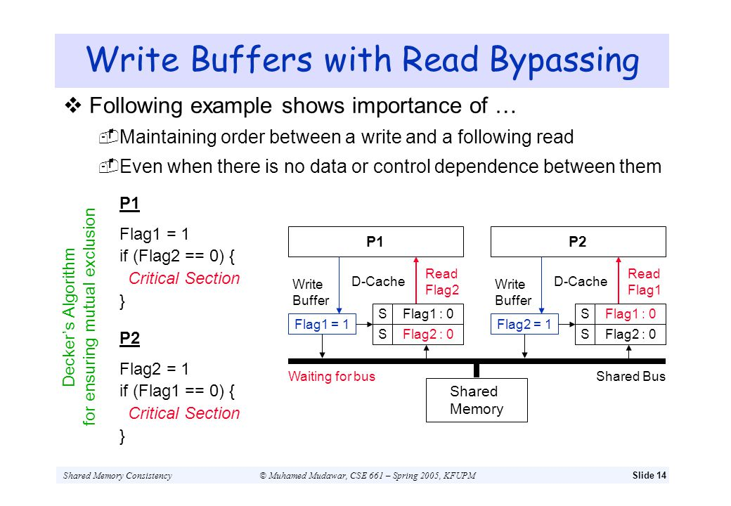 Write Buffers with Read Bypassing