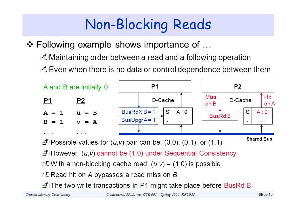 Non-Blocking Reads Following example shows importance of …