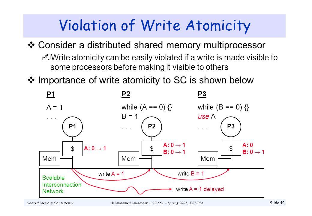 Violation of Write Atomicity