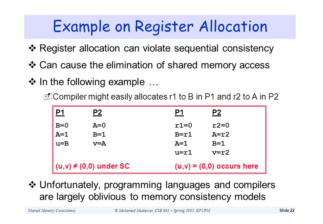 Example on Register Allocation